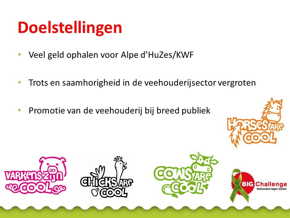 Doelstellingen Veel geld ophalen voor Alpe d'HuZes/KWF Trots en saamhorigheid in de veehouderijsector vergroten Promotie van de veehouderij bij breed