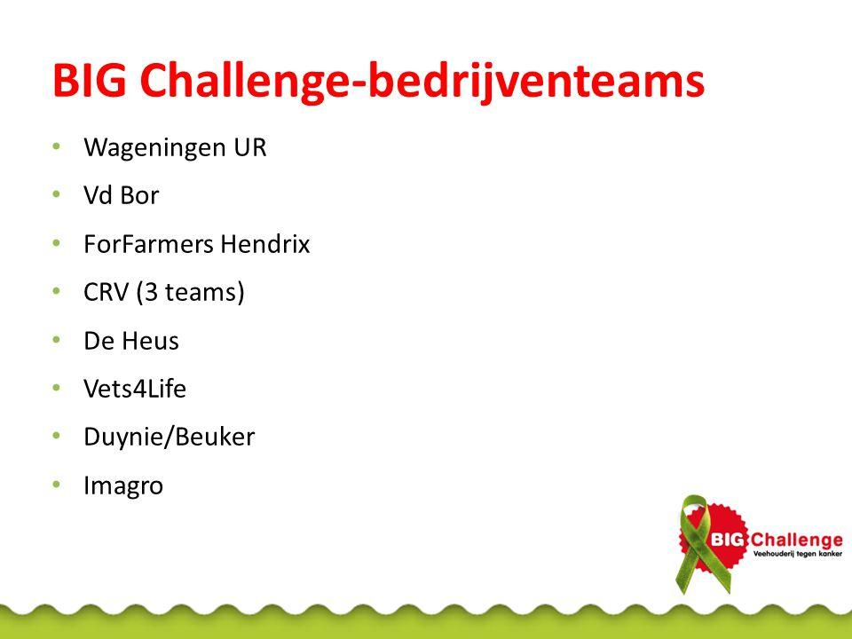 BIG Challenge-bedrijventeams Wageningen UR Vd Bor ForFarmers Hendrix CRV (3 teams) De Heus Vets4Life Duynie/Beuker Imagro