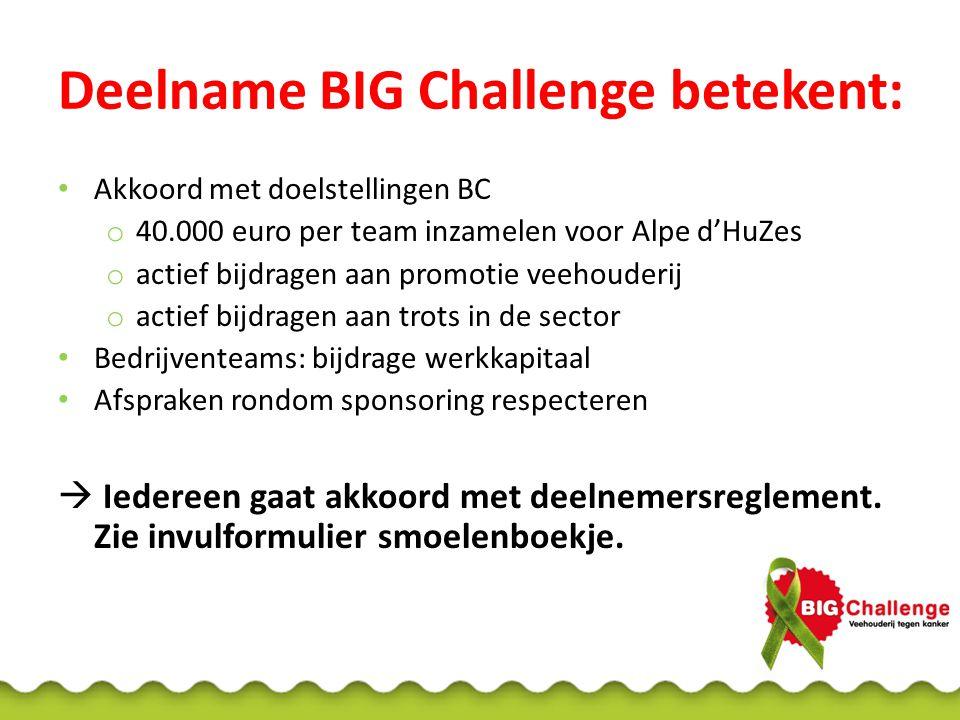 Deelname BIG Challenge betekent: Akkoord met doelstellingen BC o 40.000 euro per team inzamelen voor Alpe d'HuZes o actief bijdragen aan promotie veeh
