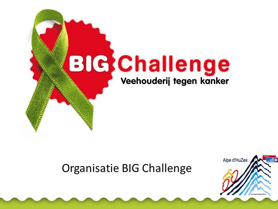 Organisatie BIG Challenge