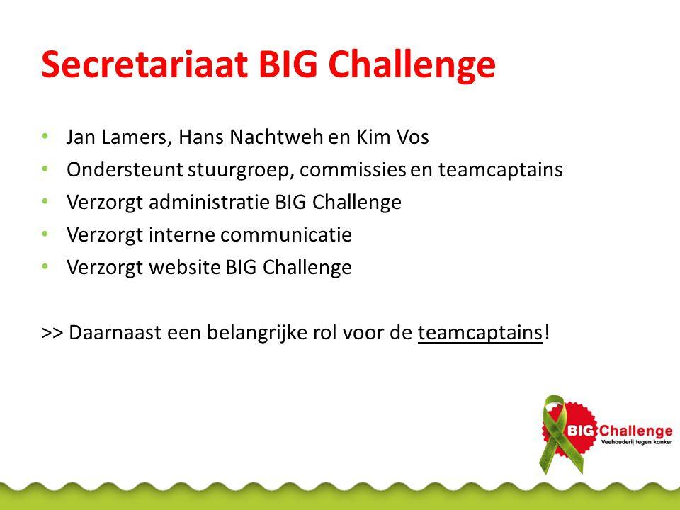 Secretariaat BIG Challenge Jan Lamers, Hans Nachtweh en Kim Vos Ondersteunt stuurgroep, commissies en teamcaptains Verzorgt administratie BIG Challeng