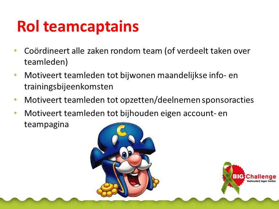 Rol teamcaptains Coördineert alle zaken rondom team (of verdeelt taken over teamleden) Motiveert teamleden tot bijwonen maandelijkse info- en training