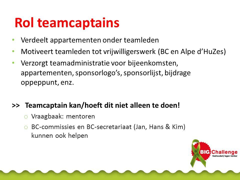 Rol teamcaptains Verdeelt appartementen onder teamleden Motiveert teamleden tot vrijwilligerswerk (BC en Alpe d'HuZes) Verzorgt teamadministratie voor