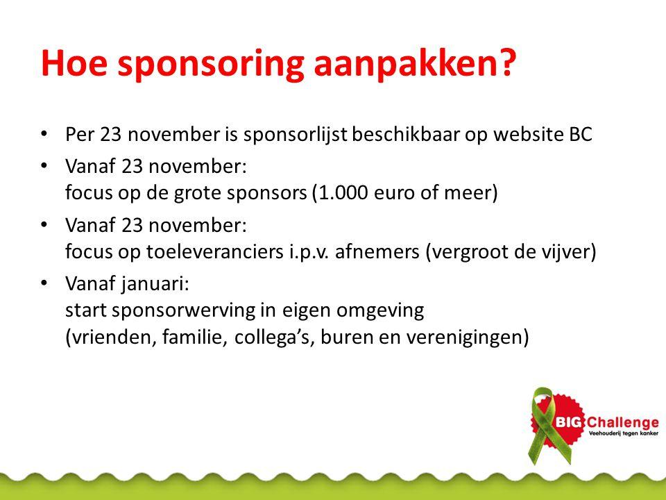 Hoe sponsoring aanpakken? Per 23 november is sponsorlijst beschikbaar op website BC Vanaf 23 november: focus op de grote sponsors (1.000 euro of meer)