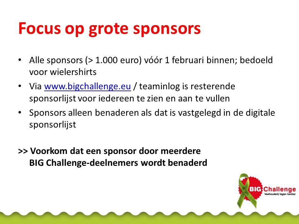 Focus op grote sponsors Alle sponsors (> 1.000 euro) vóór 1 februari binnen; bedoeld voor wielershirts Via www.bigchallenge.eu / teaminlog is resteren