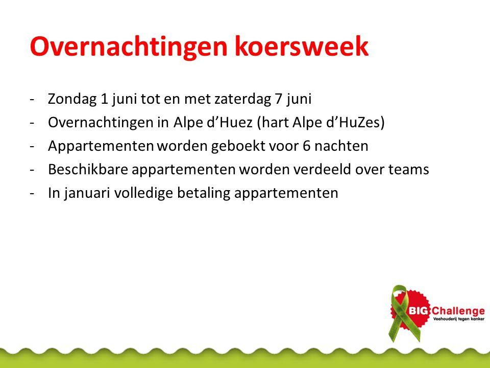 Overnachtingen koersweek -Zondag 1 juni tot en met zaterdag 7 juni -Overnachtingen in Alpe d'Huez (hart Alpe d'HuZes) -Appartementen worden geboekt vo
