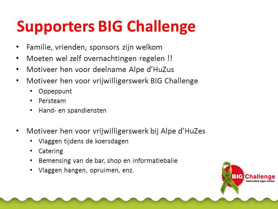 Supporters BIG Challenge Familie, vrienden, sponsors zijn welkom Moeten wel zelf overnachtingen regelen !! Motiveer hen voor deelname Alpe d'HuZus Mot
