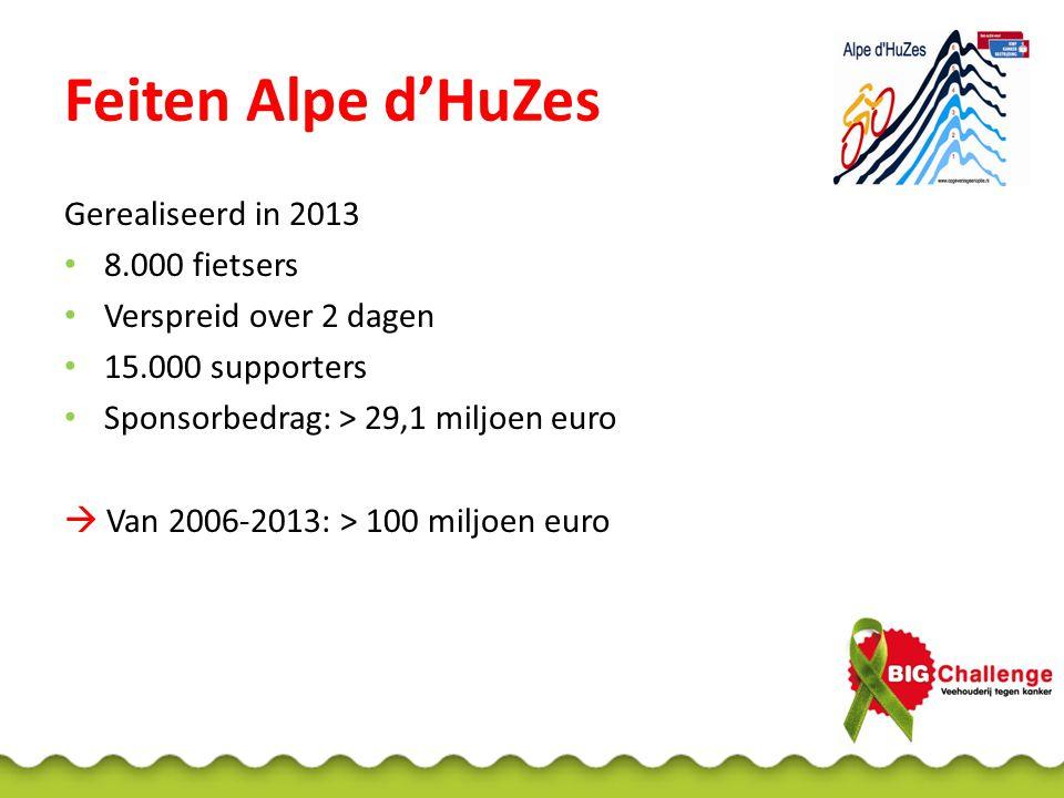 Feiten Alpe d'HuZes Gerealiseerd in 2013 8.000 fietsers Verspreid over 2 dagen 15.000 supporters Sponsorbedrag: > 29,1 miljoen euro  Van 2006-2013: >