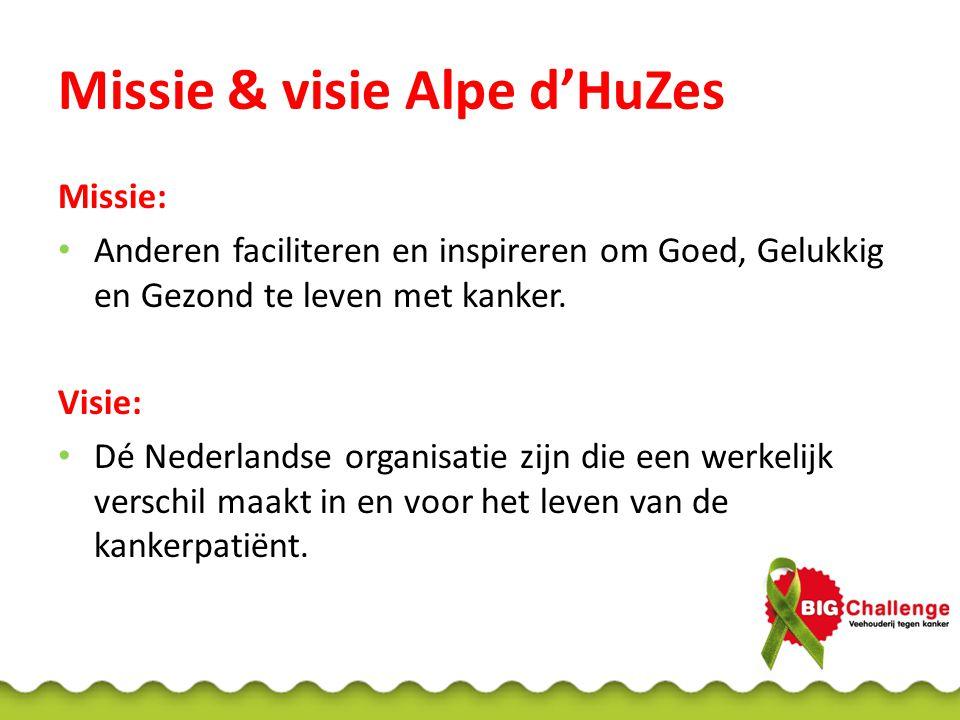 Missie & visie Alpe d'HuZes Missie: Anderen faciliteren en inspireren om Goed, Gelukkig en Gezond te leven met kanker. Visie: Dé Nederlandse organisat