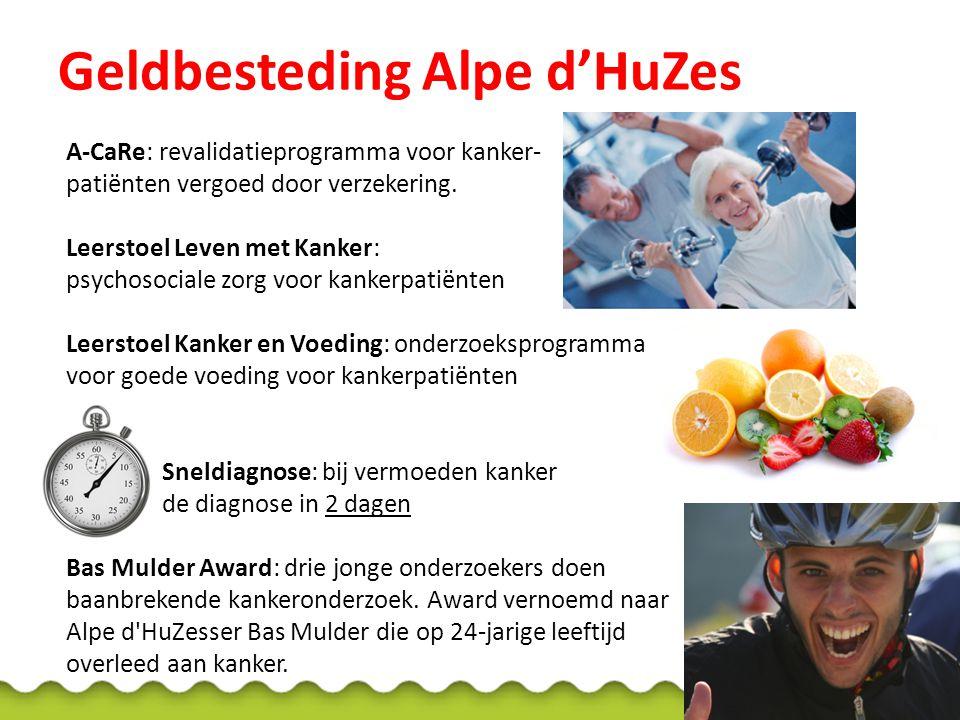 Geldbesteding Alpe d'HuZes A-CaRe: revalidatieprogramma voor kanker- patiënten vergoed door verzekering. Leerstoel Leven met Kanker: psychosociale zor