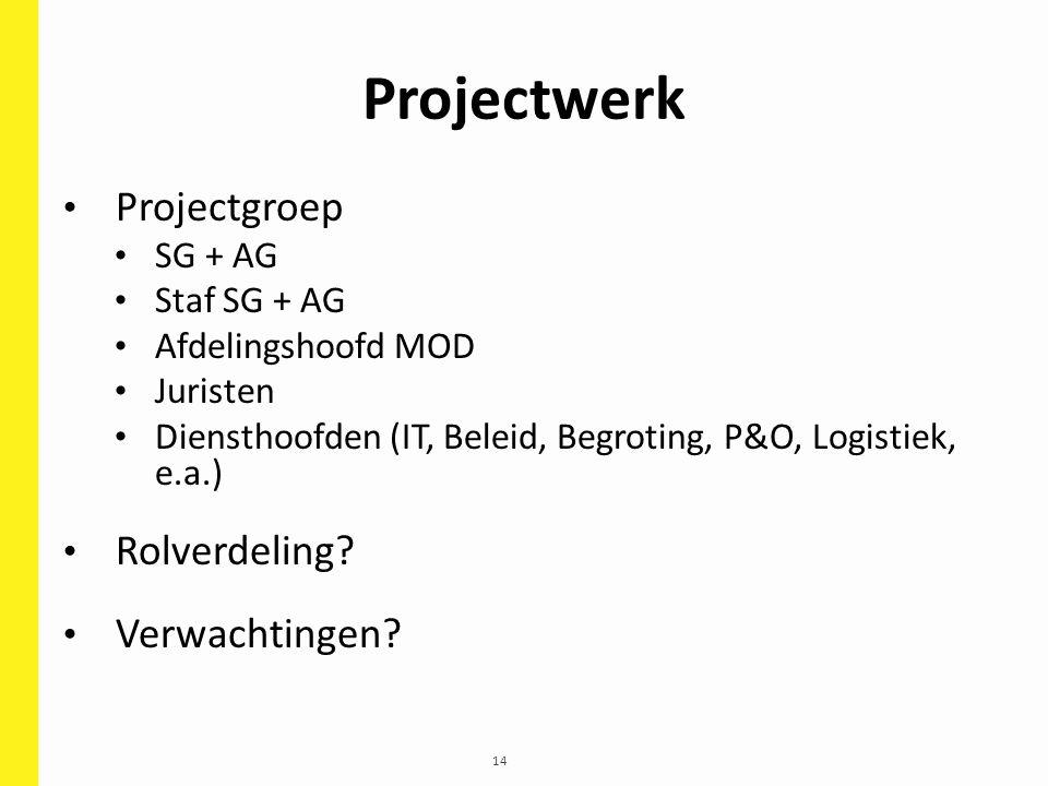 14 Projectwerk Projectgroep SG + AG Staf SG + AG Afdelingshoofd MOD Juristen Diensthoofden (IT, Beleid, Begroting, P&O, Logistiek, e.a.) Rolverdeling?