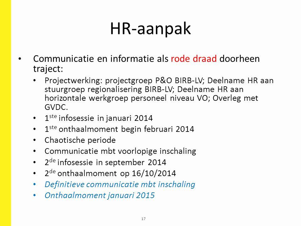 17 HR-aanpak Communicatie en informatie als rode draad doorheen traject: Projectwerking: projectgroep P&O BIRB-LV; Deelname HR aan stuurgroep regional