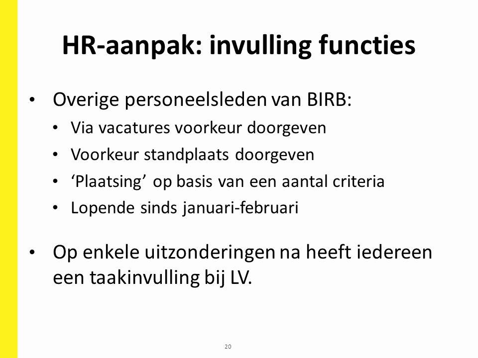 20 HR-aanpak: invulling functies Overige personeelsleden van BIRB: Via vacatures voorkeur doorgeven Voorkeur standplaats doorgeven 'Plaatsing' op basi