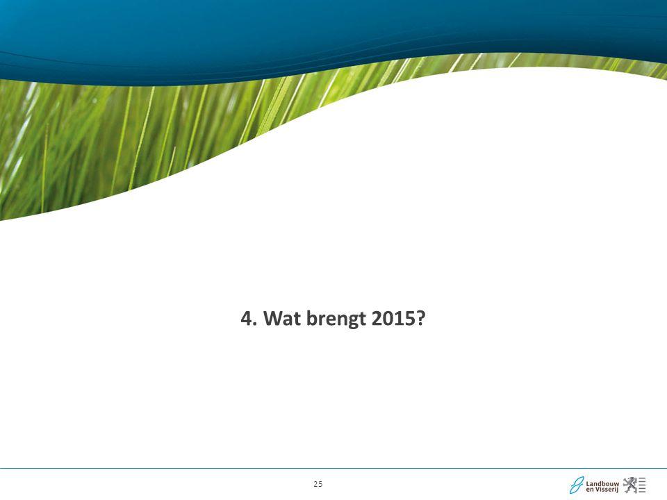 25 4. Wat brengt 2015?