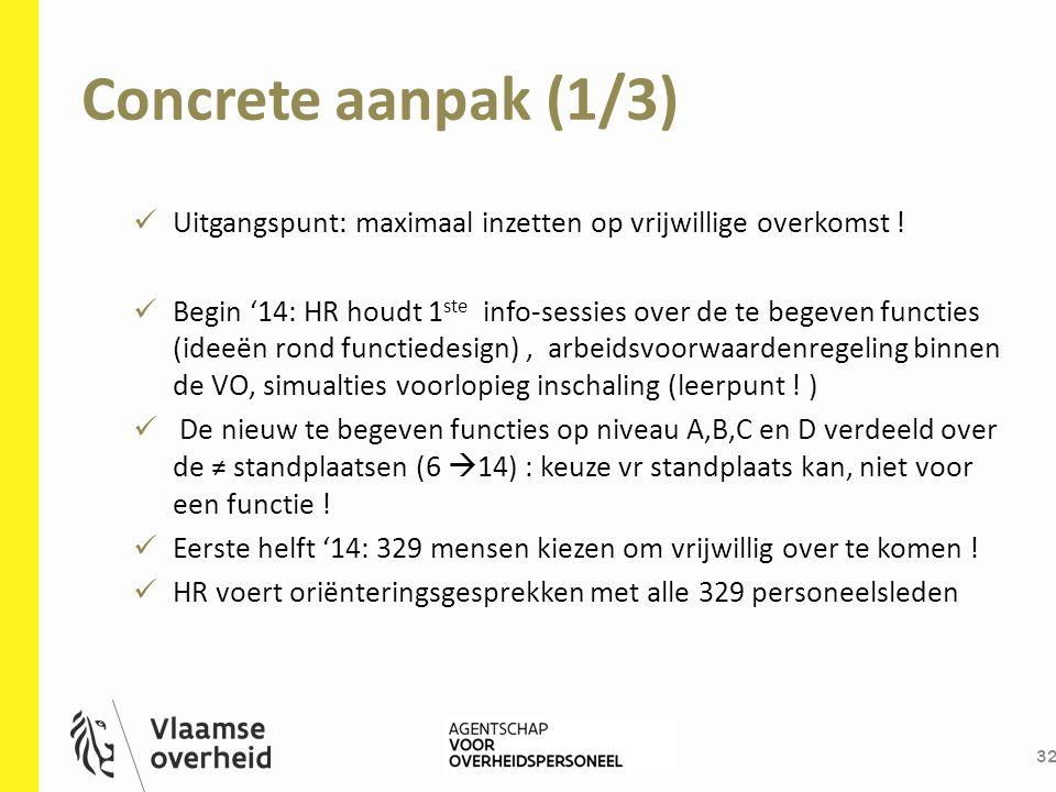 Concrete aanpak (1/3) 32 Uitgangspunt: maximaal inzetten op vrijwillige overkomst ! Begin '14: HR houdt 1 ste info-sessies over de te begeven functies