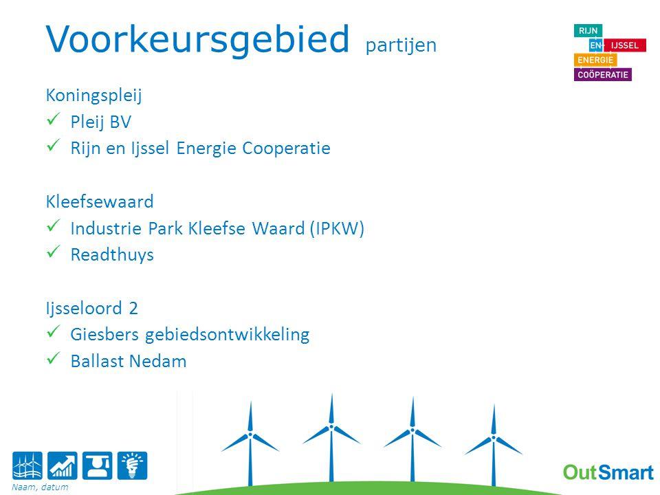 Uitgangspositie; Naam, datum Windenergie Voor, door en van ons!