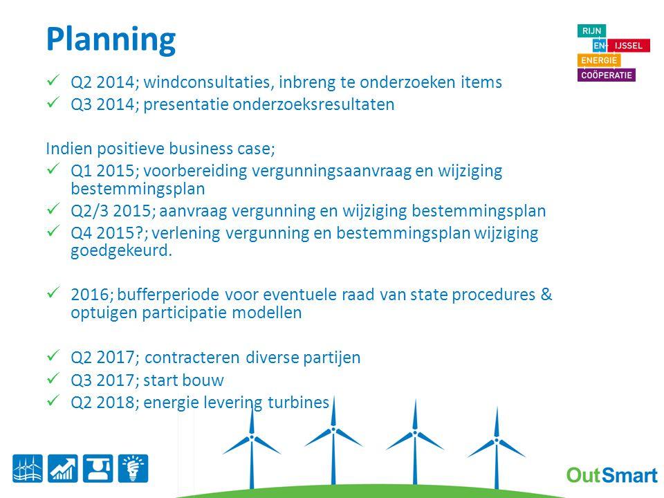Naam, datum Windenergie Voor, door en van ons!