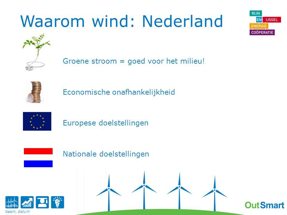 Waarom wind: Arnhem Groene stroom = goed voor milieu.