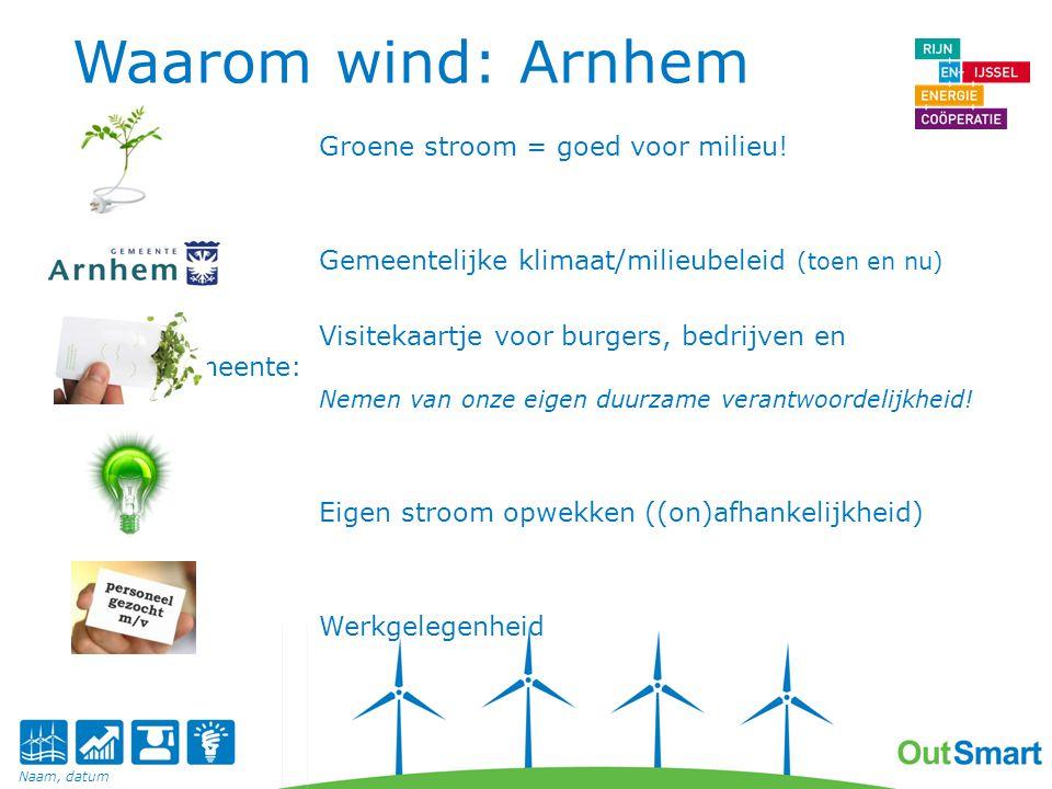 Historie Meer dan 10 jaar geleden diverse wind ideeën O.a.
