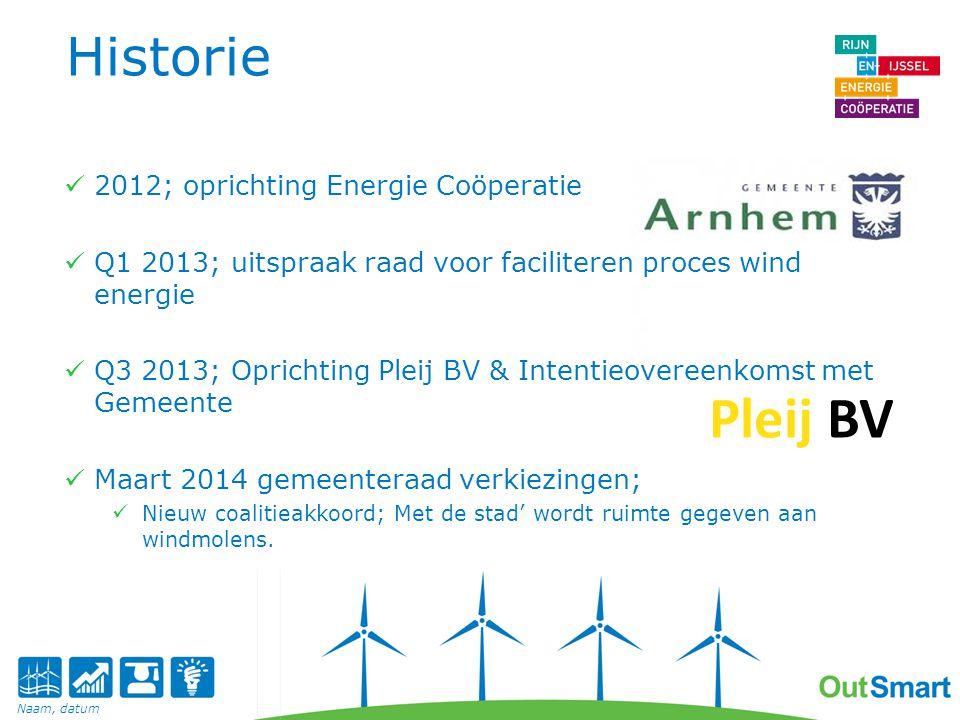 Rijn en IJssel Wind het doel van Pleij BV is om ernaar te streven dat een eventueel windpark binnen de gemeente grenzen van Arnhem een 100% streekproduct is