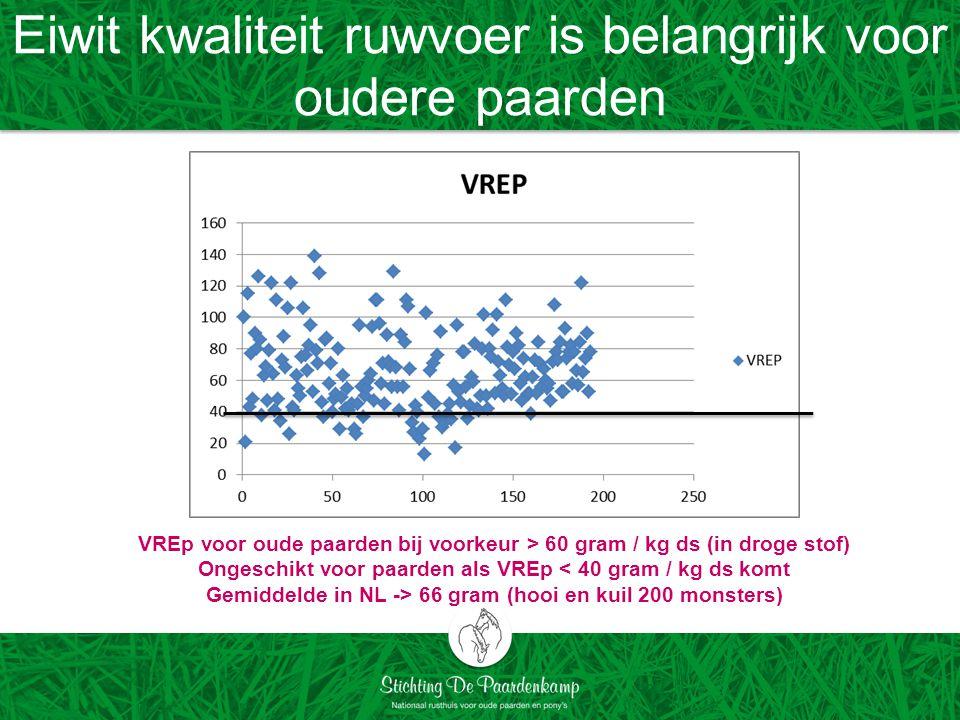 VREp voor oude paarden bij voorkeur > 60 gram / kg ds (in droge stof) Ongeschikt voor paarden als VREp < 40 gram / kg ds komt Gemiddelde in NL -> 66 g
