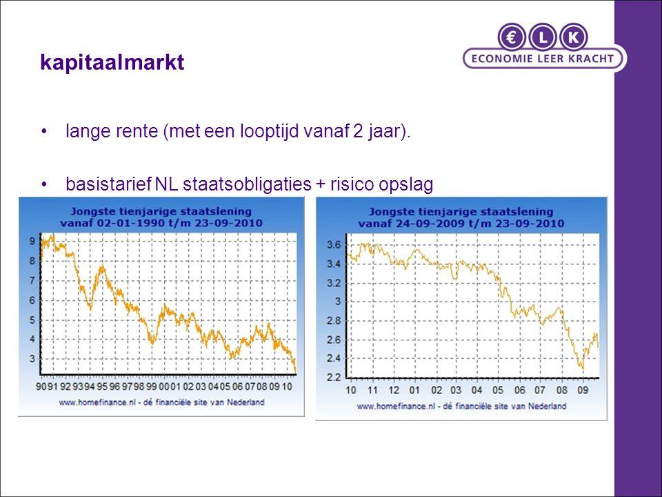 kapitaalmarkt lange rente (met een looptijd vanaf 2 jaar).