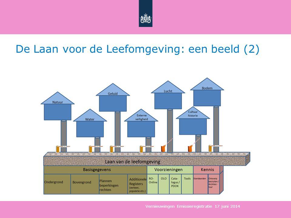 De Laan voor de Leefomgeving: een beeld (2) Vernieuwingen Emissieregistratie 17 juni 2014