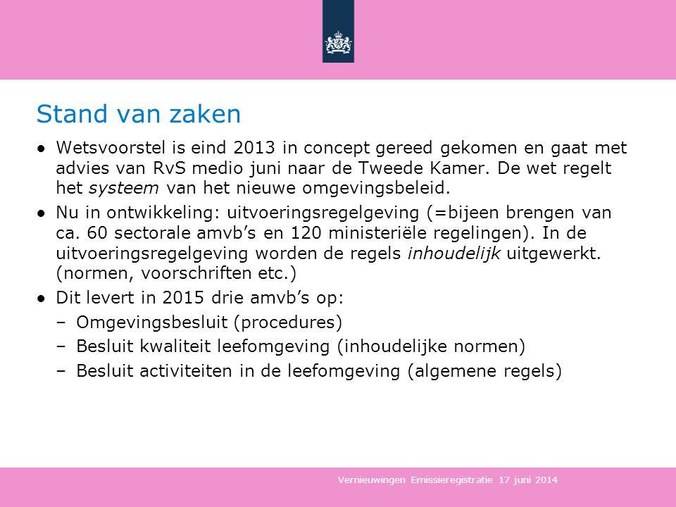 Stand van zaken ●Wetsvoorstel is eind 2013 in concept gereed gekomen en gaat met advies van RvS medio juni naar de Tweede Kamer.