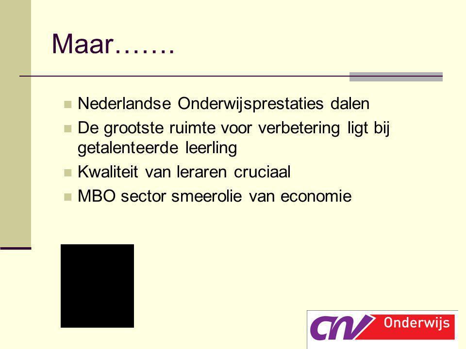 Maar……. Nederlandse Onderwijsprestaties dalen De grootste ruimte voor verbetering ligt bij getalenteerde leerling Kwaliteit van leraren cruciaal MBO s