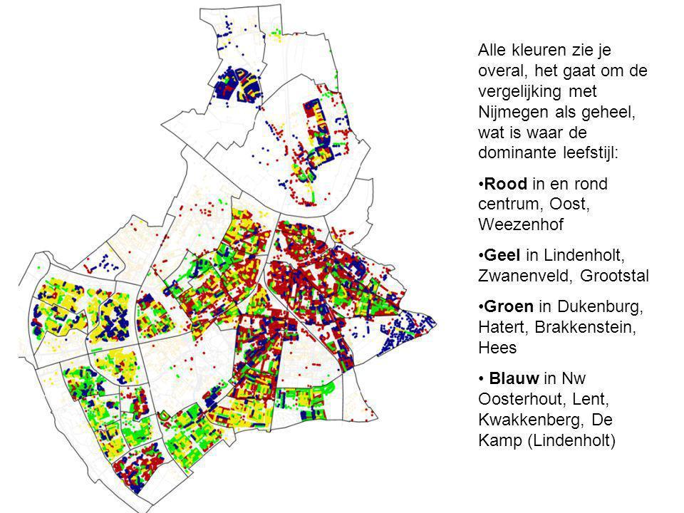 Alle kleuren zie je overal, het gaat om de vergelijking met Nijmegen als geheel, wat is waar de dominante leefstijl: Rood in en rond centrum, Oost, We