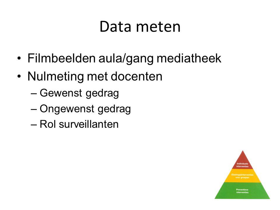 Data meten Filmbeelden aula/gang mediatheek Nulmeting met docenten –Gewenst gedrag –Ongewenst gedrag –Rol surveillanten