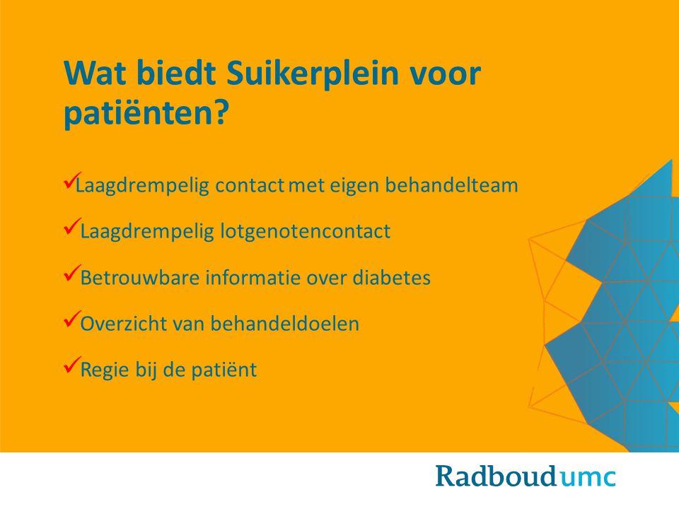 Wat biedt Suikerplein voor patiënten? Laagdrempelig contact met eigen behandelteam Laagdrempelig lotgenotencontact Betrouwbare informatie over diabete