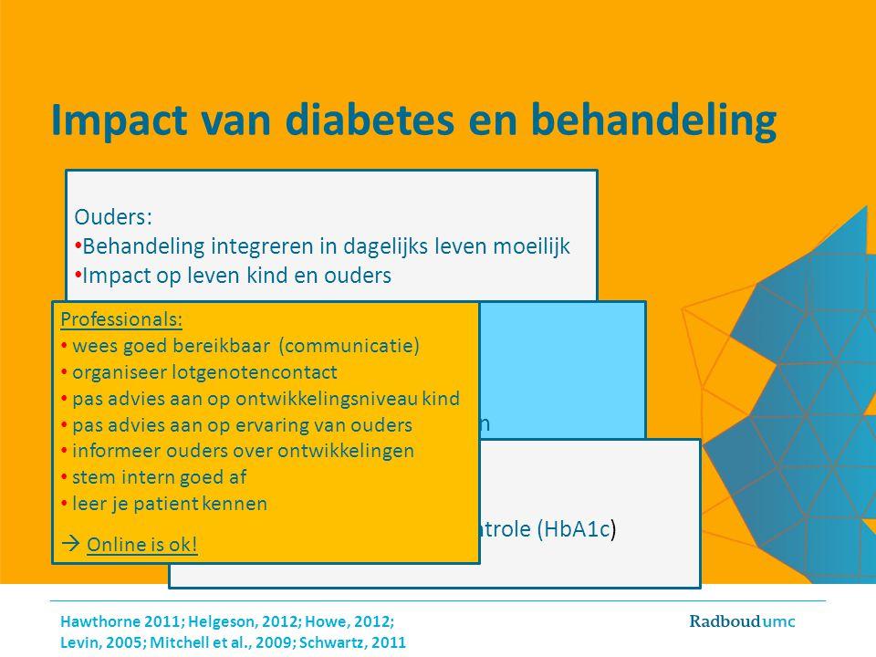 Impact van diabetes en behandeling Ouders: Behandeling integreren in dagelijks leven moeilijk Impact op leven kind en ouders Hawthorne 2011; Helgeson,