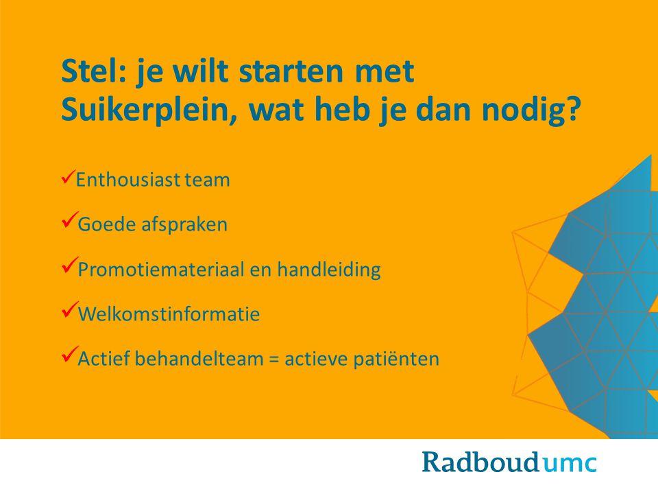 Stel: je wilt starten met Suikerplein, wat heb je dan nodig? Enthousiast team Goede afspraken Promotiemateriaal en handleiding Welkomstinformatie Acti