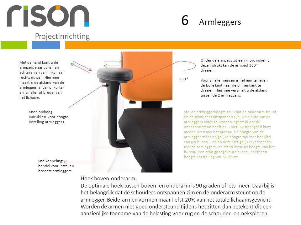 6 Armleggers Hoek boven-onderarm: De optimale hoek tussen boven- en onderarm is 90 graden of iets meer. Daarbij is het belangrijk dat de schouders ont