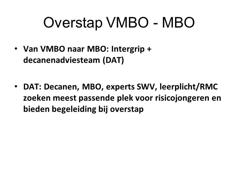 Overstap VMBO - MBO Van VMBO naar MBO: Intergrip + decanenadviesteam (DAT) DAT: Decanen, MBO, experts SWV, leerplicht/RMC zoeken meest passende plek v