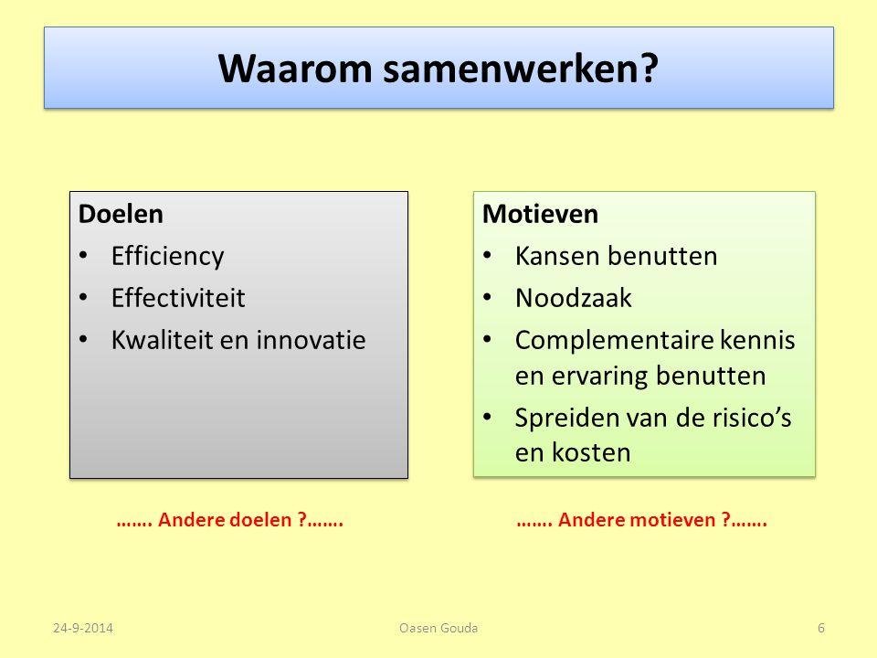 Waarom samenwerken? Doelen Efficiency Effectiviteit Kwaliteit en innovatie Doelen Efficiency Effectiviteit Kwaliteit en innovatie Motieven Kansen benu