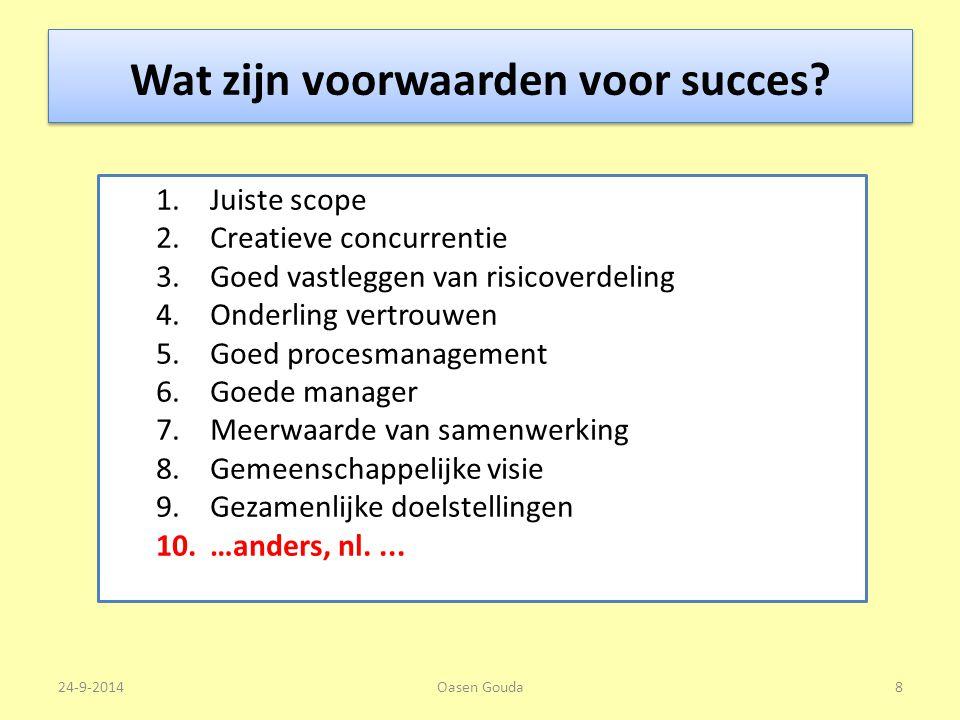 Wat zijn voorwaarden voor succes? 1.Juiste scope 2.Creatieve concurrentie 3.Goed vastleggen van risicoverdeling 4.Onderling vertrouwen 5.Goed procesma