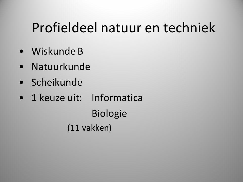 Profieldeel natuur en techniek Wiskunde B Natuurkunde Scheikunde 1 keuze uit: Informatica Biologie (11 vakken)