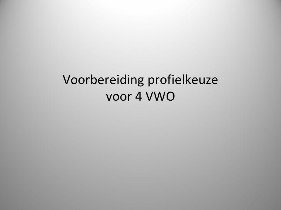 Voorbereiding profielkeuze voor 4 VWO