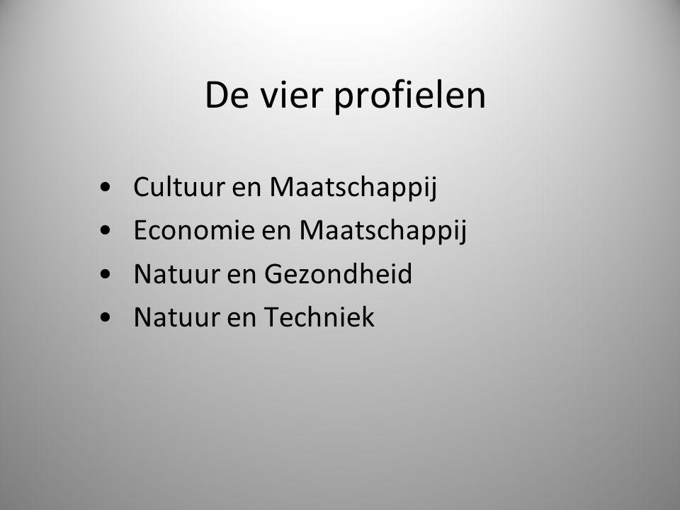 De vier profielen Cultuur en Maatschappij Economie en Maatschappij Natuur en Gezondheid Natuur en Techniek