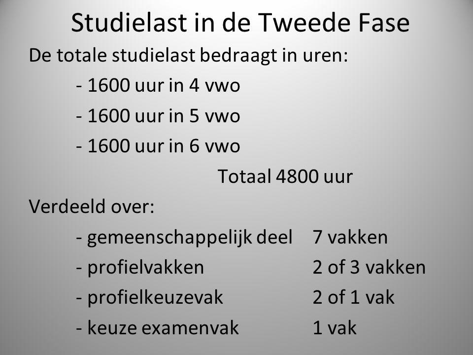 Studielast in de Tweede Fase De totale studielast bedraagt in uren: - 1600 uur in 4 vwo - 1600 uur in 5 vwo - 1600 uur in 6 vwo Totaal 4800 uur Verdee