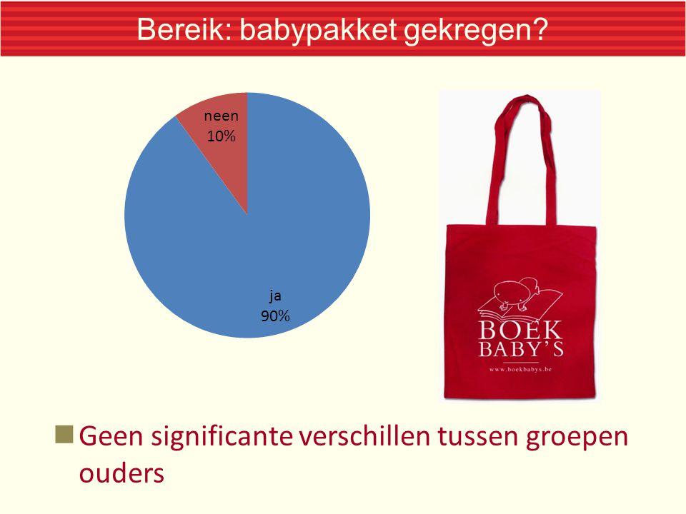 Bereik: babypakket gekregen Geen significante verschillen tussen groepen ouders