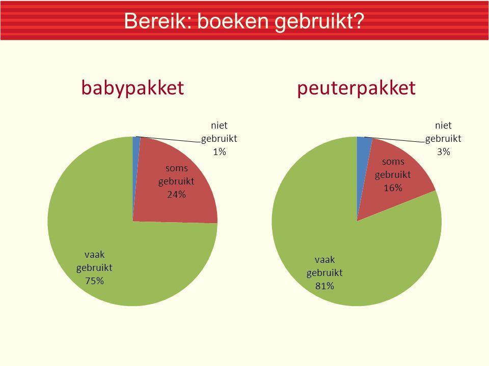Bereik: boeken gebruikt babypakketpeuterpakket