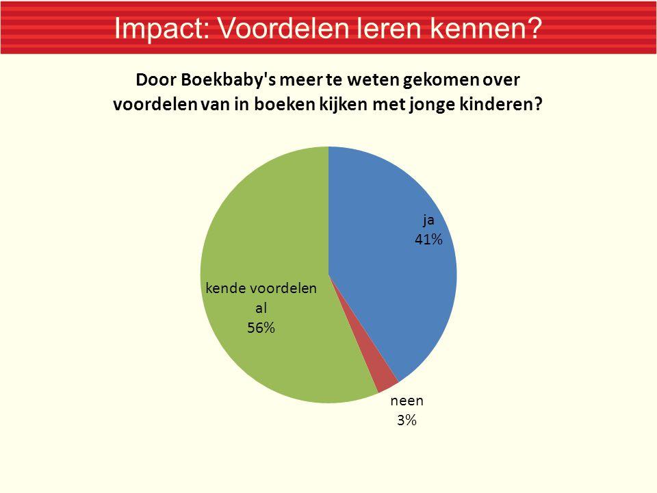 Impact: Voordelen leren kennen