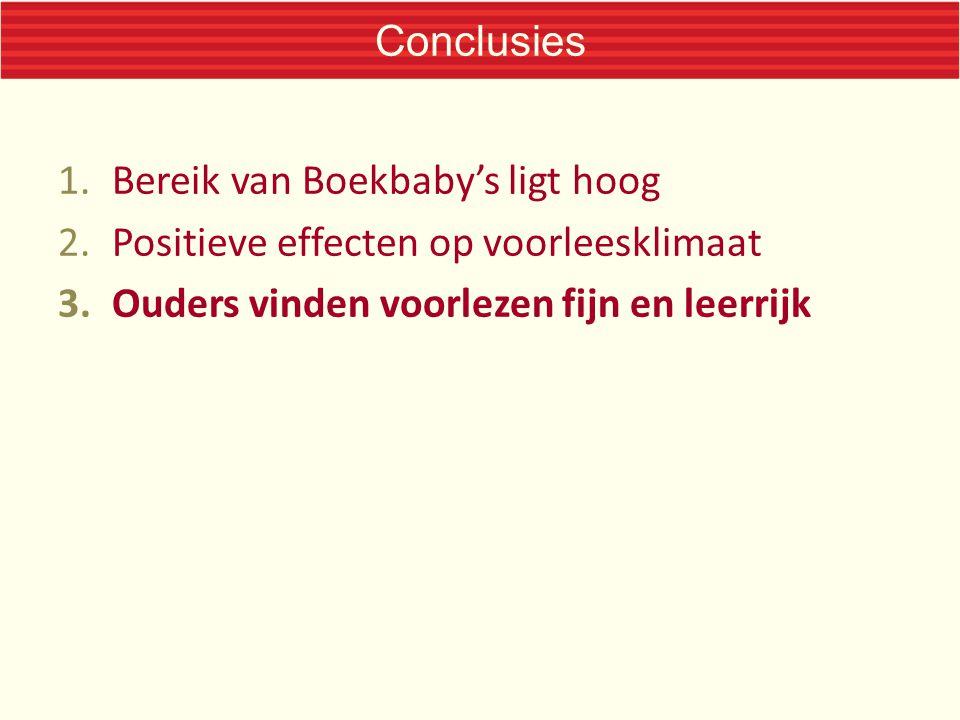 Conclusies 1.Bereik van Boekbaby's ligt hoog 2.Positieve effecten op voorleesklimaat 3.Ouders vinden voorlezen fijn en leerrijk
