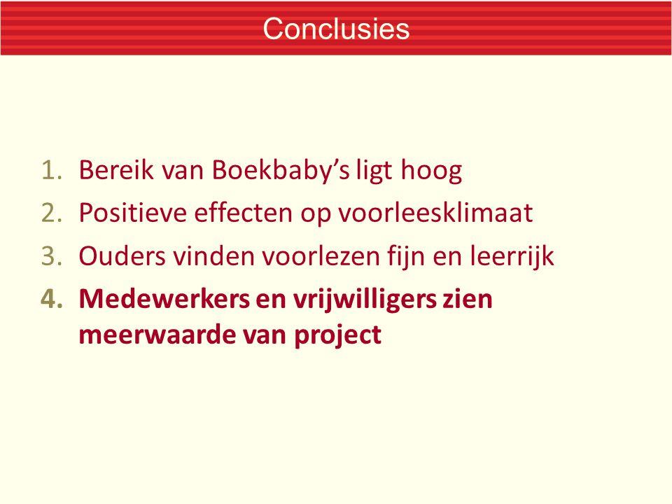 Conclusies 1.Bereik van Boekbaby's ligt hoog 2.Positieve effecten op voorleesklimaat 3.Ouders vinden voorlezen fijn en leerrijk 4.Medewerkers en vrijwilligers zien meerwaarde van project