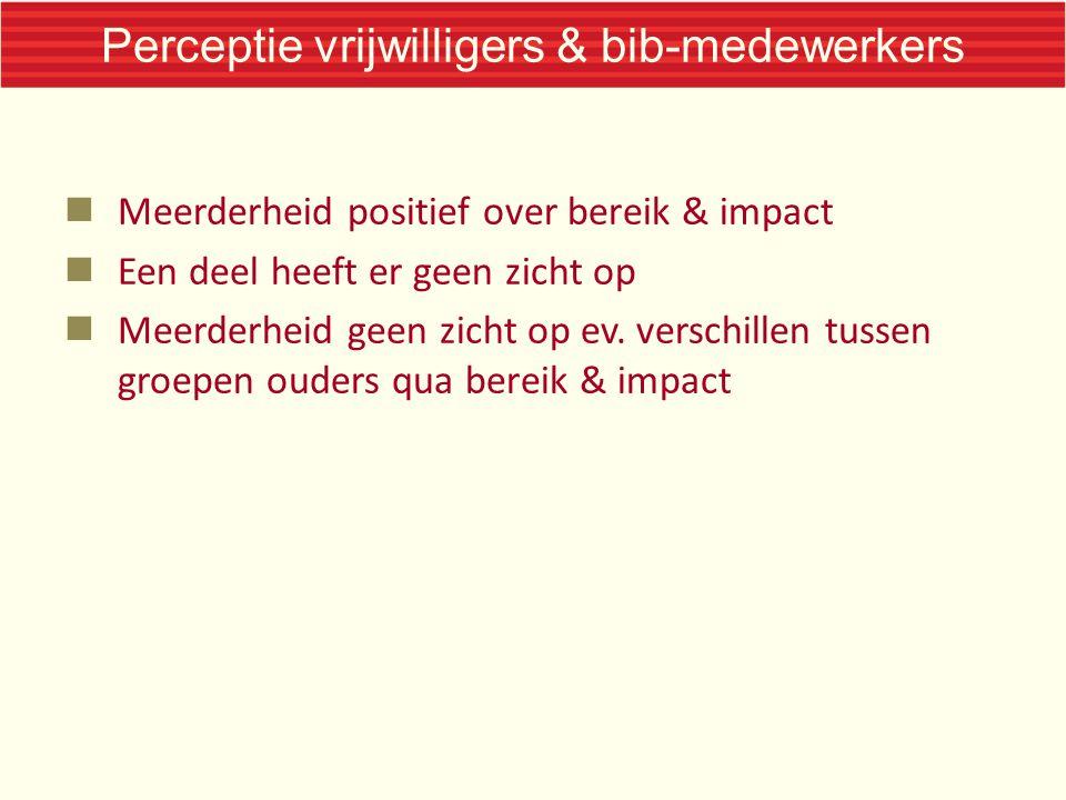 Perceptie vrijwilligers & bib-medewerkers Meerderheid positief over bereik & impact Een deel heeft er geen zicht op Meerderheid geen zicht op ev.
