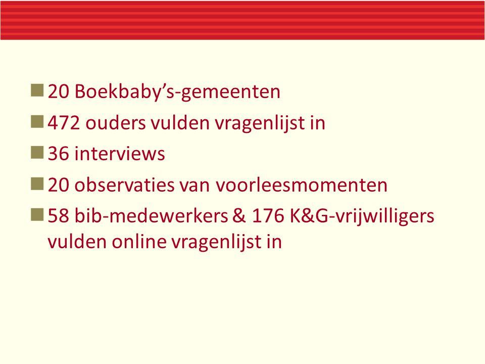 20 Boekbaby's-gemeenten 472 ouders vulden vragenlijst in 36 interviews 20 observaties van voorleesmomenten 58 bib-medewerkers & 176 K&G-vrijwilligers vulden online vragenlijst in