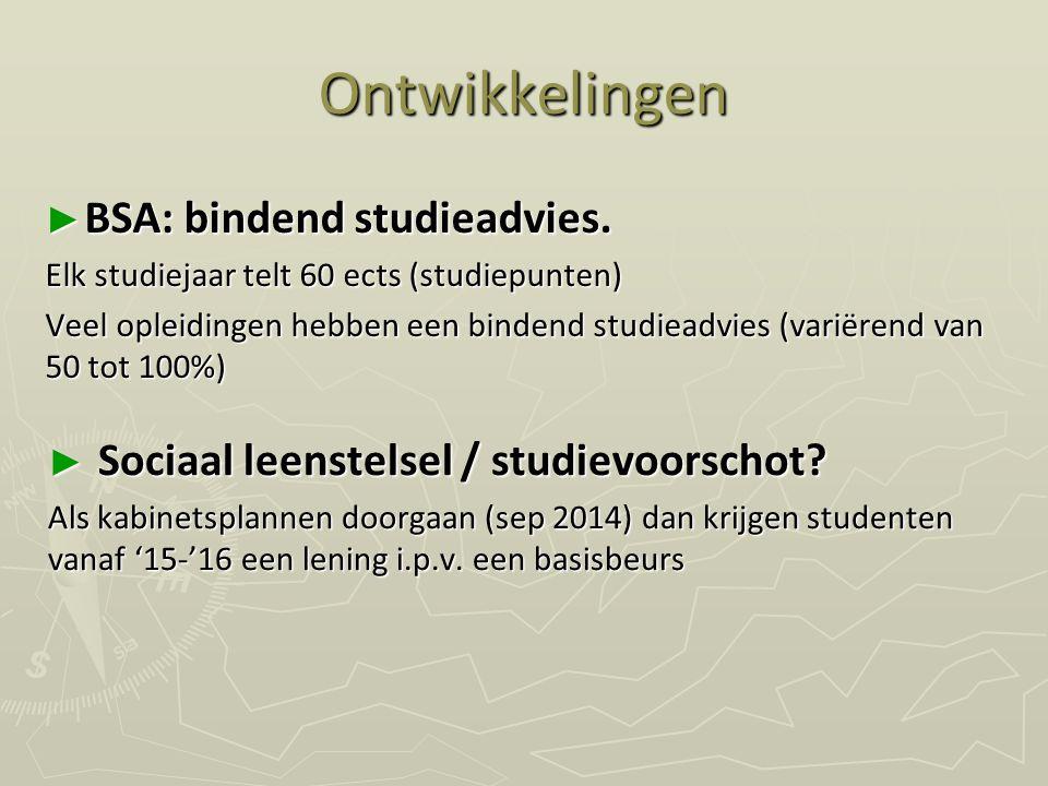 Ontwikkelingen ► BSA: bindend studieadvies. Elk studiejaar telt 60 ects (studiepunten) Veel opleidingen hebben een bindend studieadvies (variërend van